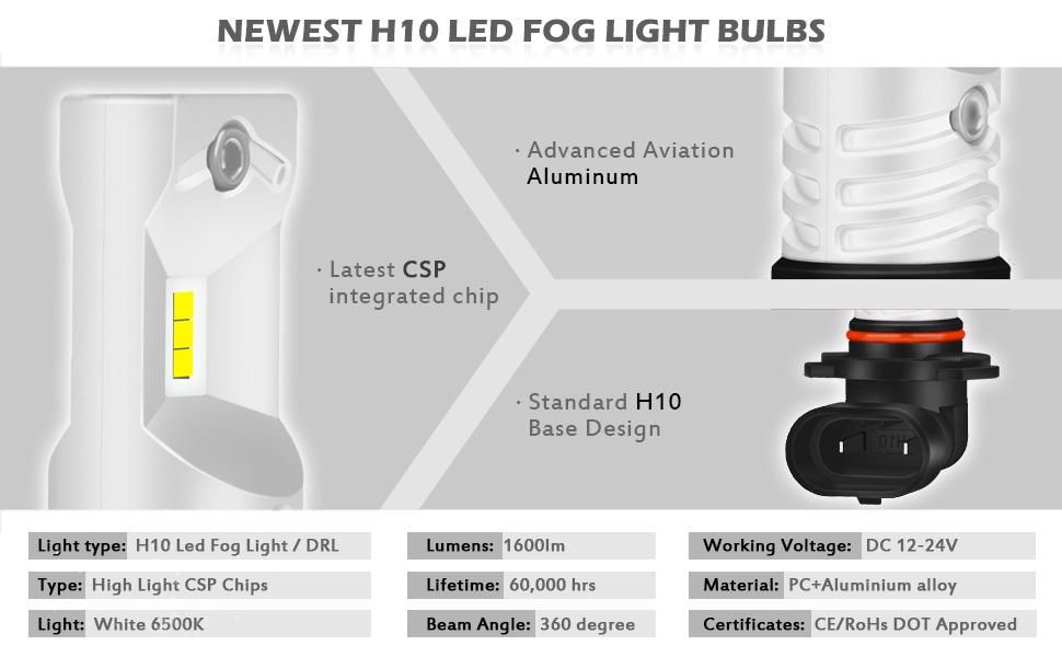 H10 9140 9145 Led Fog Light Bulb
