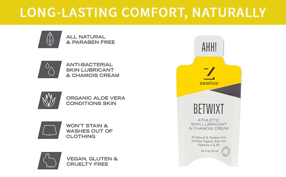 Zealios Betwixt Athletic Skin Lubricant & Chamois Cream