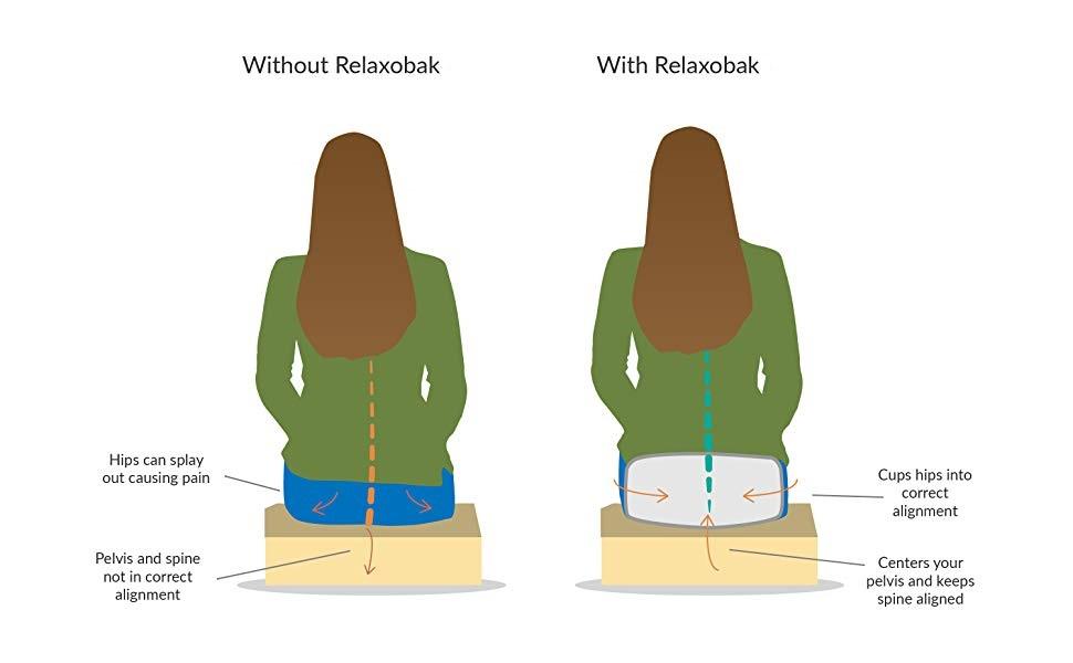 relaxoback chiropractor chiropractic orthopedic back spine tailbone pain relief comfort cushion