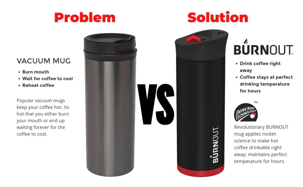 BURNOUT Temperature Regulating Travel Mug - Problem vs Solution