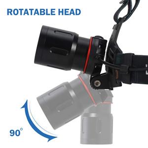 rotatable