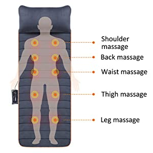 shoulder massage back massage waist massage thigh massage leg massage foot massage neck massage