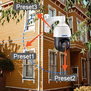 ptz camera with cruise or tour
