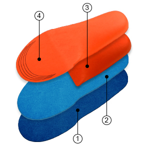 arch support shoe insert