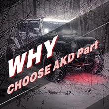 AKD Part