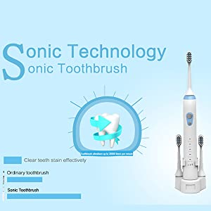 IPX7 Waterproof Toothbrush