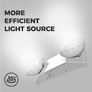 MORE EFFICIENT LIGHT SOURCE