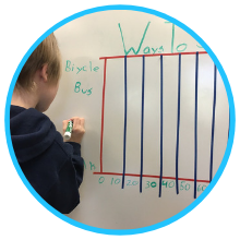 boy adding to graph made with masking tape on white board.