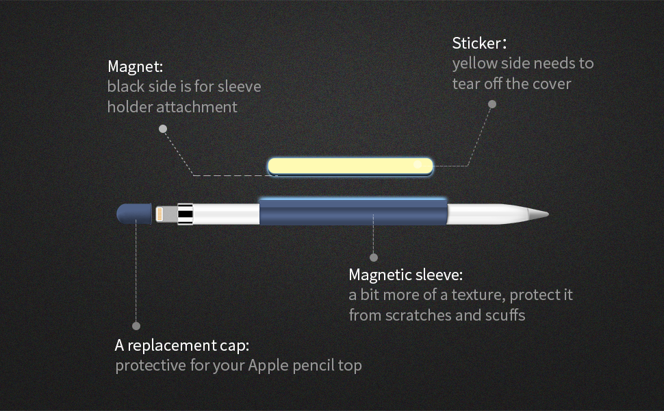 zover magnetic sleeve compatible with apple pencil silicone holder grip with cap for apple ipad pro pencil apple pencil not included navy blue new