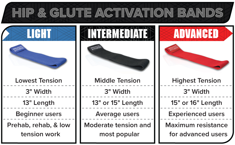 Hip and Glute Band, Hip Circle, Resistance Band