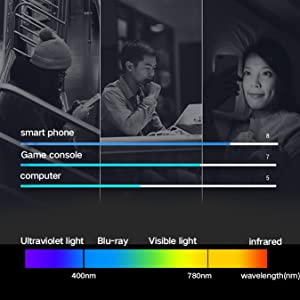 BLUE LIGHT IS MORE HARMFUL THAN RADIATION