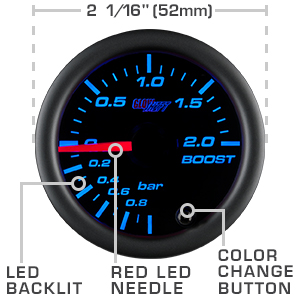 Gauge Features