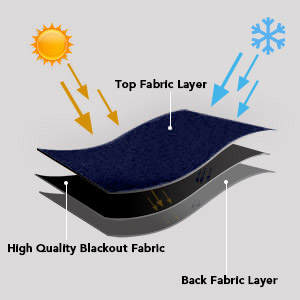 High Quality Blackout Fabric