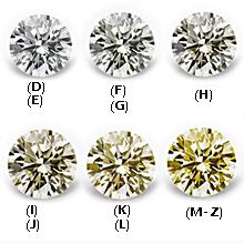 diamond colors