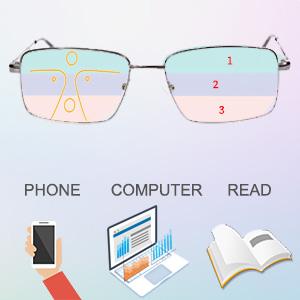 What is progressive multifocus reading glasses?
