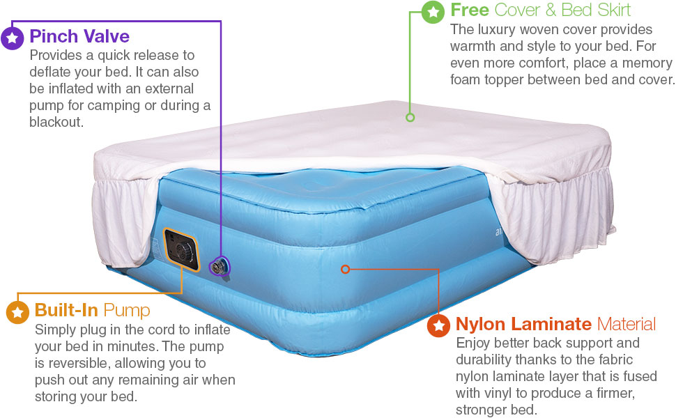 this twin xl airbed includes a built in pump, mattress cover and bed skirt