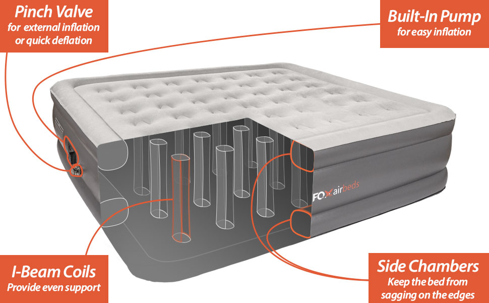 the fox air beds king air mattress features a built in pump