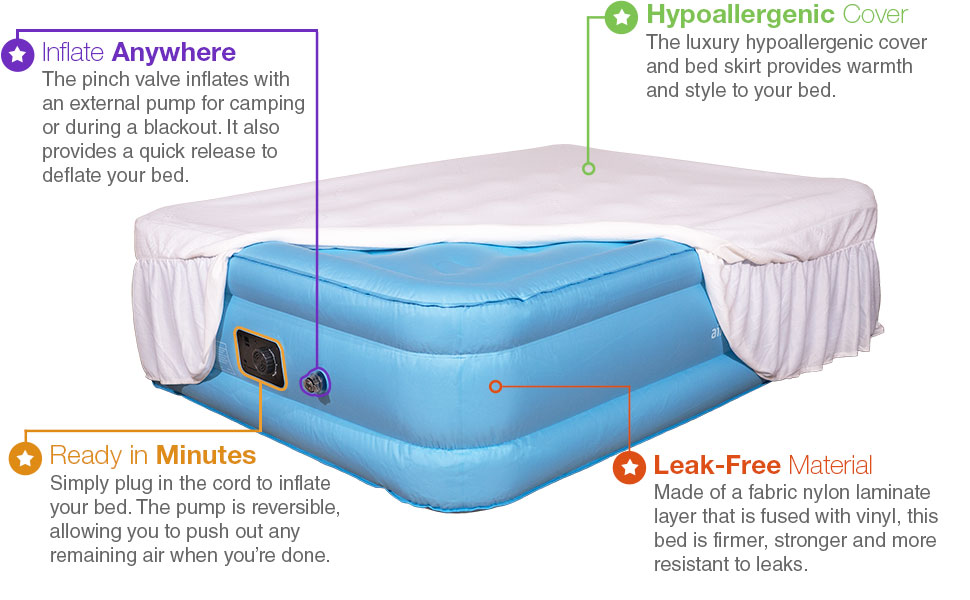 this king airbed includes a built in pump, mattress cover and bed skirt