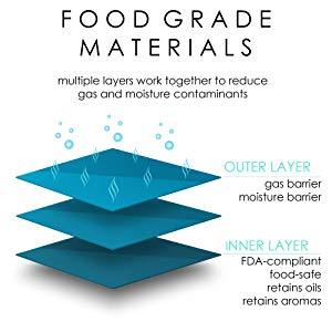 food grade, FDA, bag