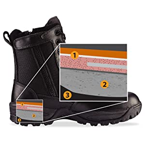 Black Maelstrom Tac Force boot showing different sole cutouts