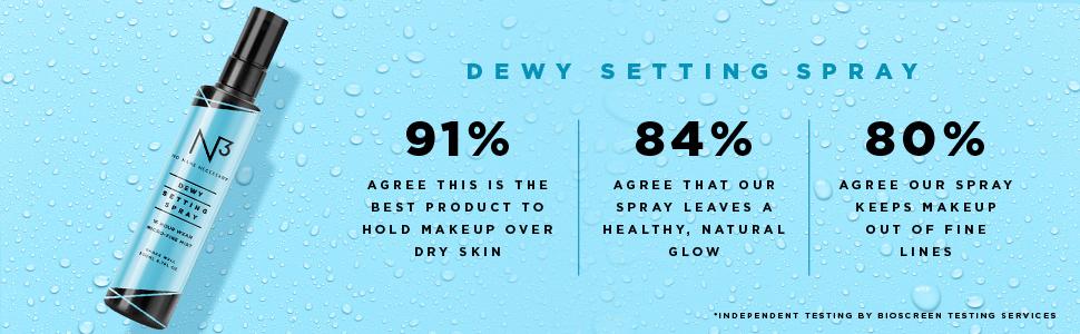 dewy setting spray, hydrating, moisturizing, dewy, anti aging, makeup setting spray