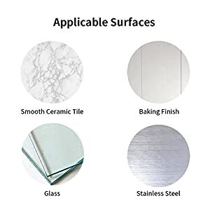 APPLICABLE SURFACES