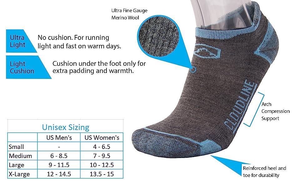light no show merino wool running sock infographic