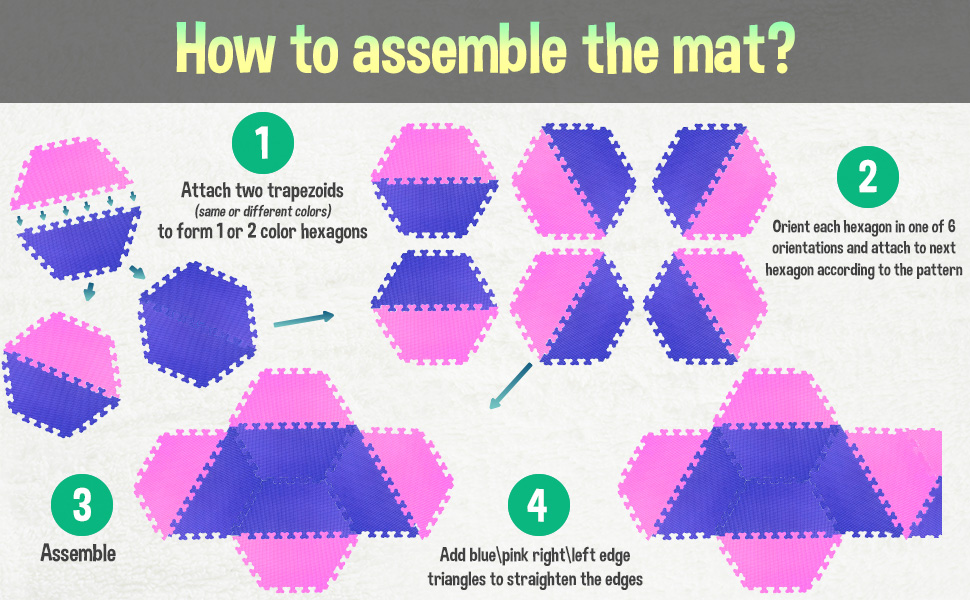 how to assemble