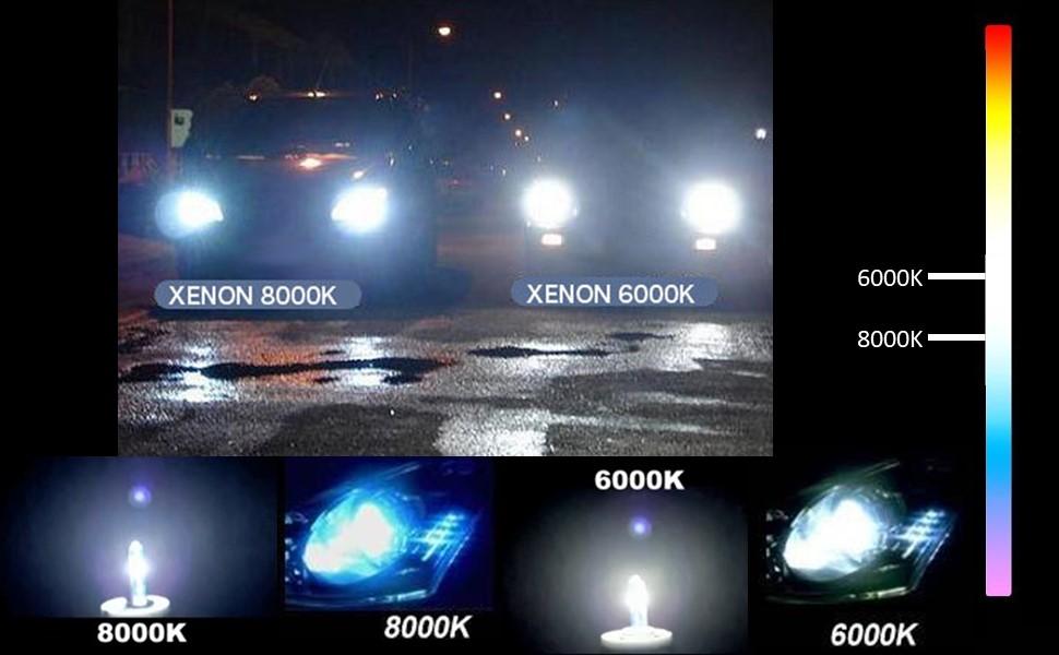 D2S HID Headlight Bulbs Xenon Replacement 8000K