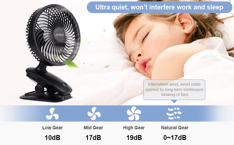 Ultra quiet usb fan