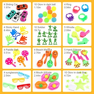 20 Variety of toys.