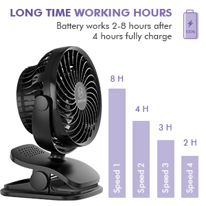 battery operated fan clip on