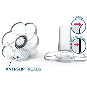 STOPPERS Heel Protector designed with anti-slip treads
