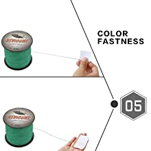 Color Fastness